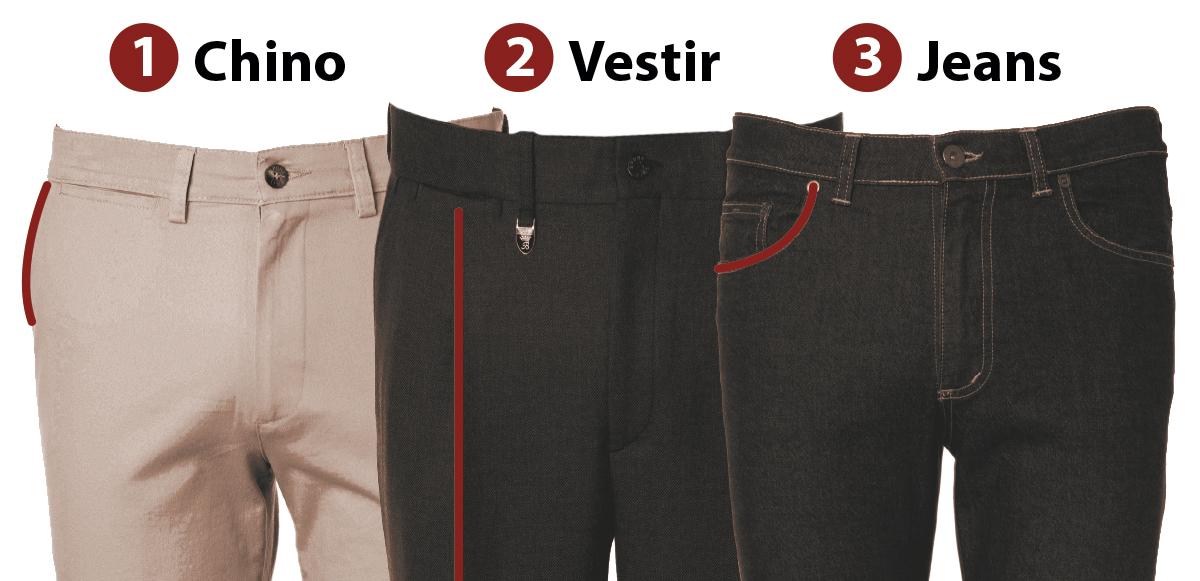 ¿ Que tipo de pantalón estás buscando? ¿ Cual es tu favorito?